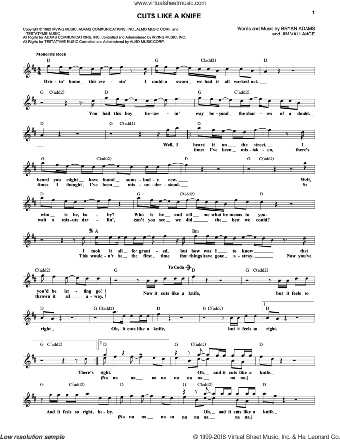Cuts Like A Knife sheet music for voice and other instruments (fake book) by Bryan Adams and Jim Vallance, intermediate skill level