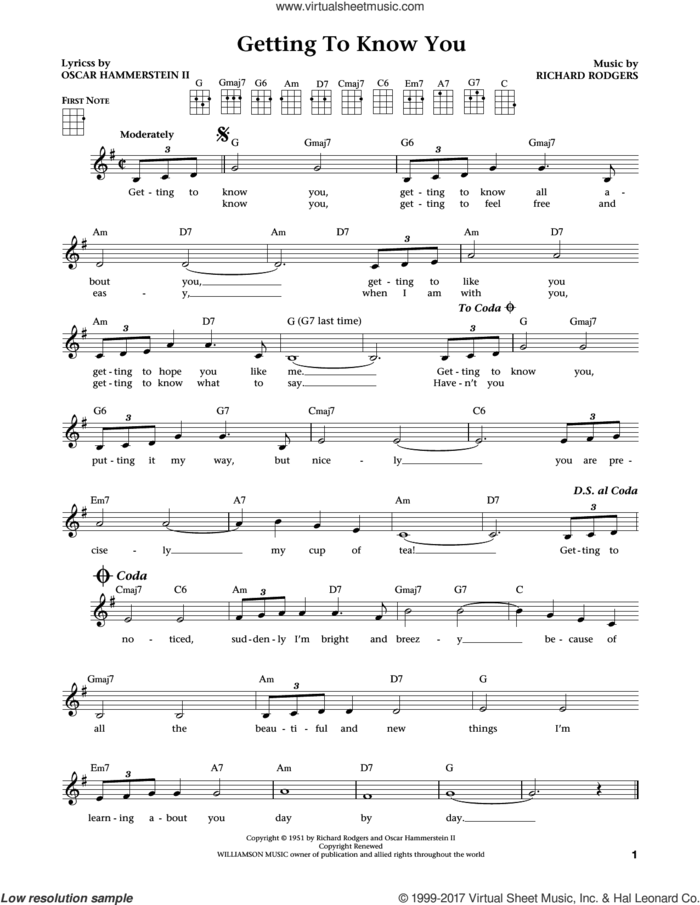 Getting To Know You (from The Daily Ukulele) (arr. Liz and Jim Beloff) sheet music for ukulele by Rodgers & Hammerstein, Jim Beloff, Liz Beloff, Oscar II Hammerstein and Richard Rodgers, intermediate skill level