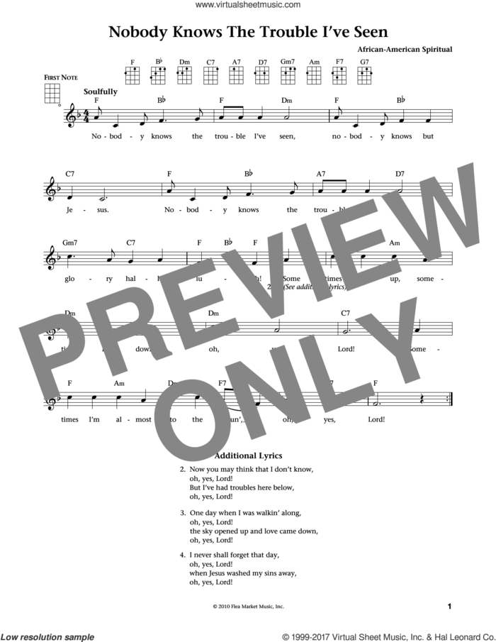 Nobody Knows The Trouble I've Seen (from The Daily Ukulele) (arr. Liz and Jim Beloff) sheet music for ukulele , Jim Beloff and Liz Beloff, intermediate skill level