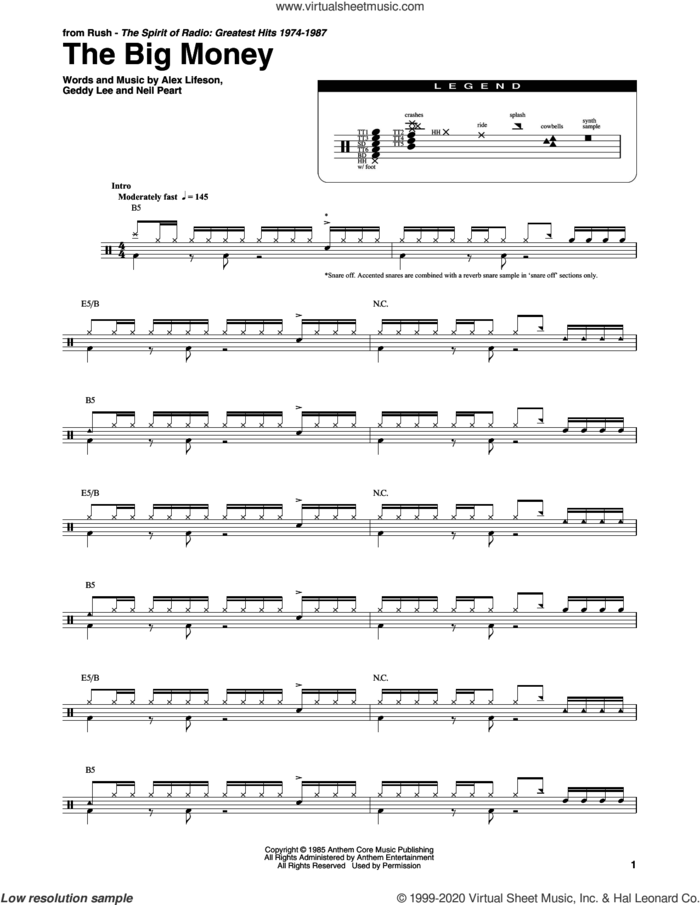 The Big Money sheet music for drums by Rush, Alex Lifeson, Geddy Lee and Neil Peart, intermediate skill level