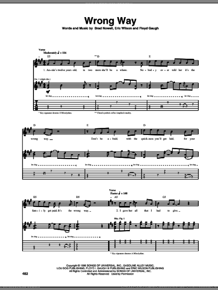 Wrong Way sheet music for guitar (tablature) by Sublime and Brad Nowell. Score Image Preview.