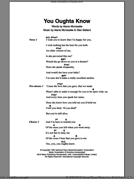 You Oughta Know sheet music for guitar (chords) by Glen Ballard