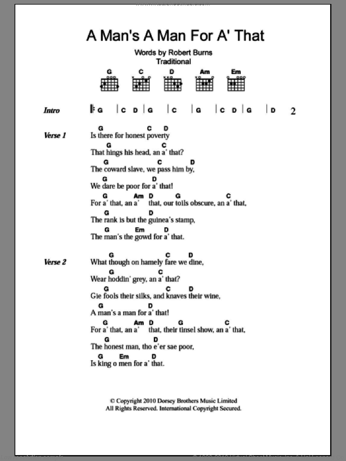 A Man's A Man For A' That sheet music for guitar (chords)  and Robert Burns. Score Image Preview.