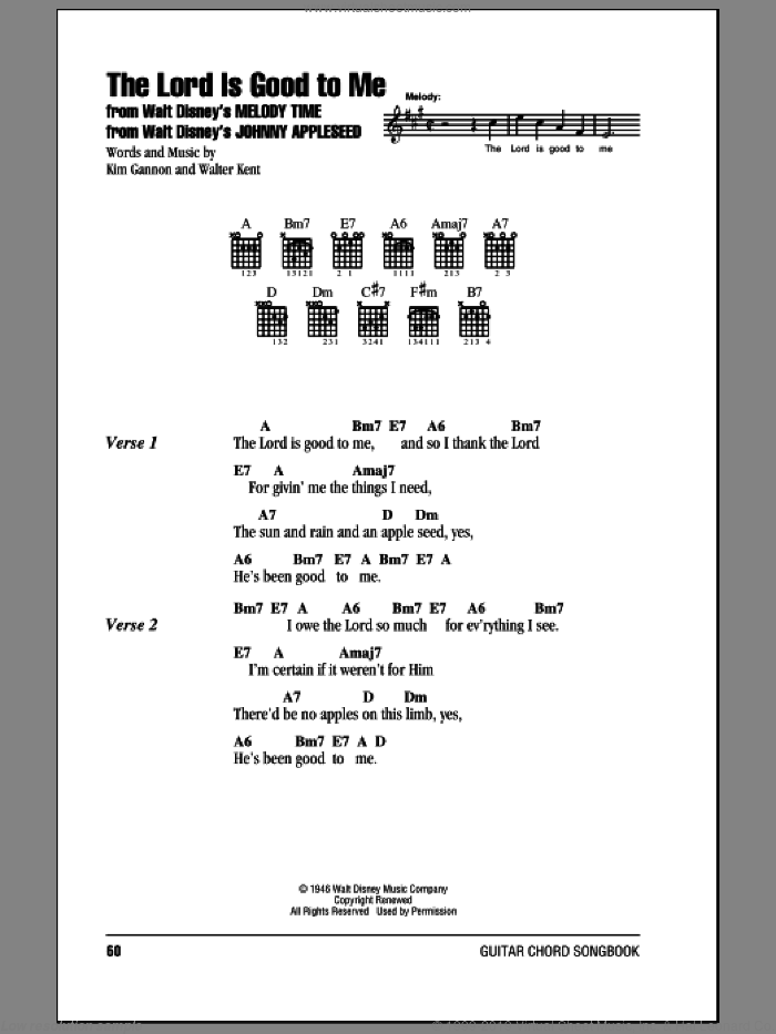 The Lord Is Good To Me sheet music for guitar (chords) by Kim Gannon and Walter Kent, intermediate. Score Image Preview.