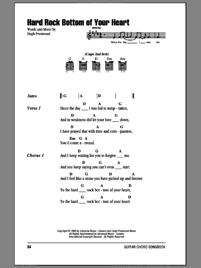 Hard Rock Bottom Of Your Heart sheet music for guitar (chords) by Randy Travis and Hugh Prestwood, intermediate skill level