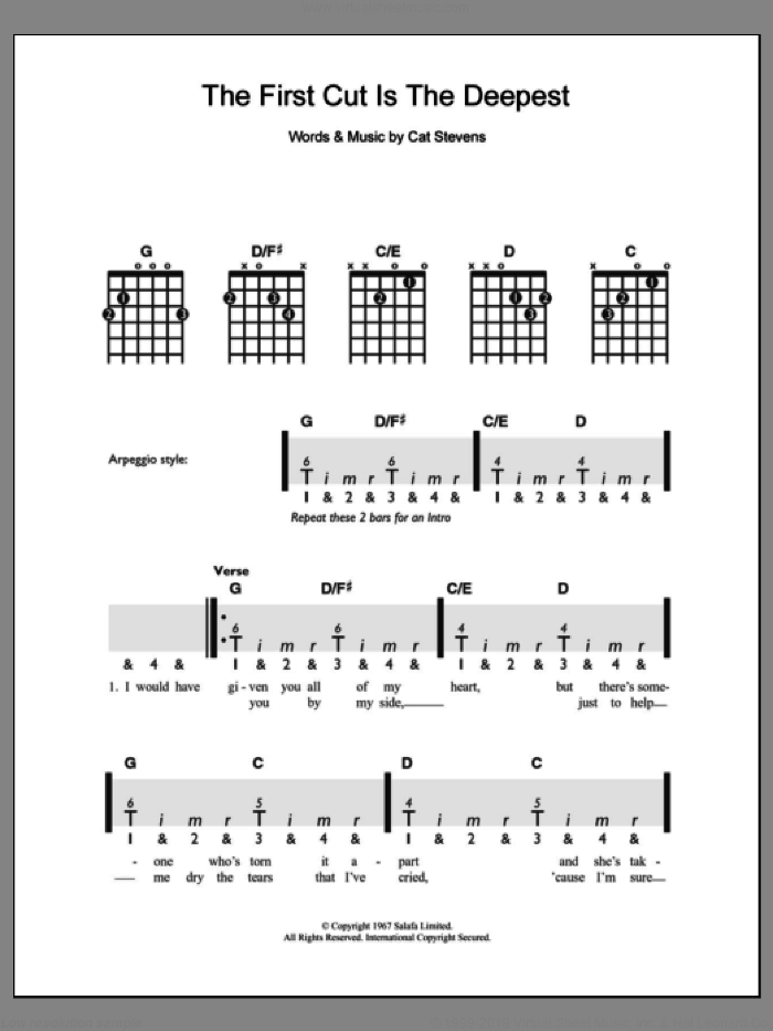 The First Cut Is The Deepest sheet music for guitar solo (chords) by Cat Stevens and Sheryl Crow. Score Image Preview.