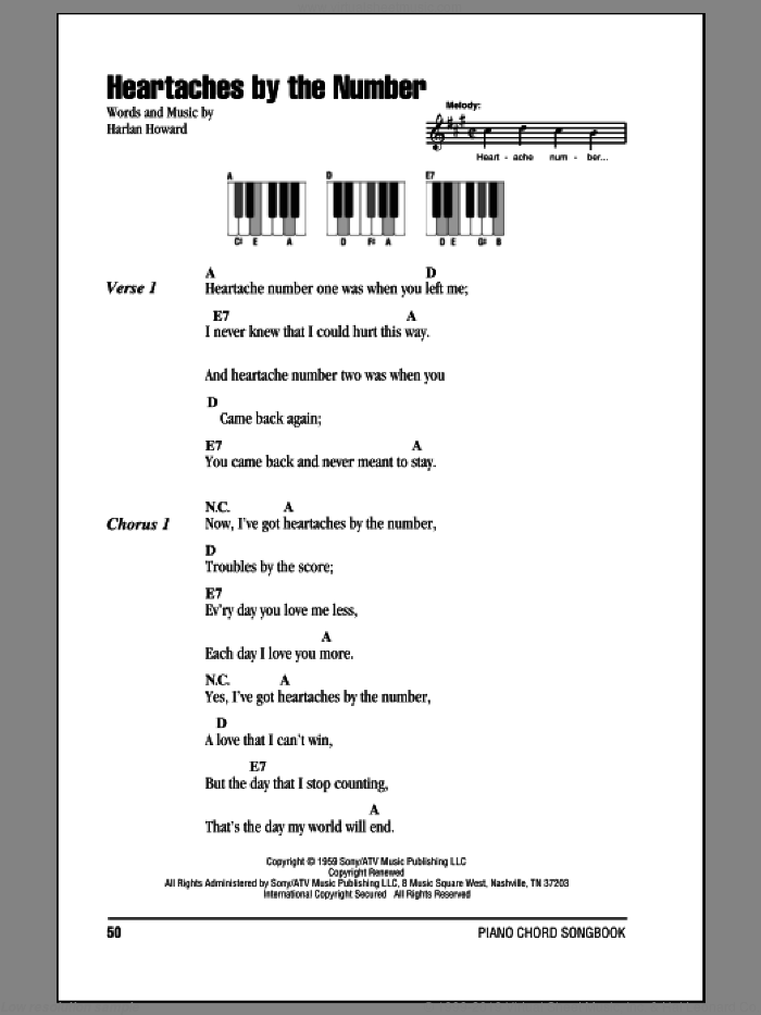 Heartaches By The Number sheet music for piano solo (chords, lyrics, melody) by Harlan Howard. Score Image Preview.