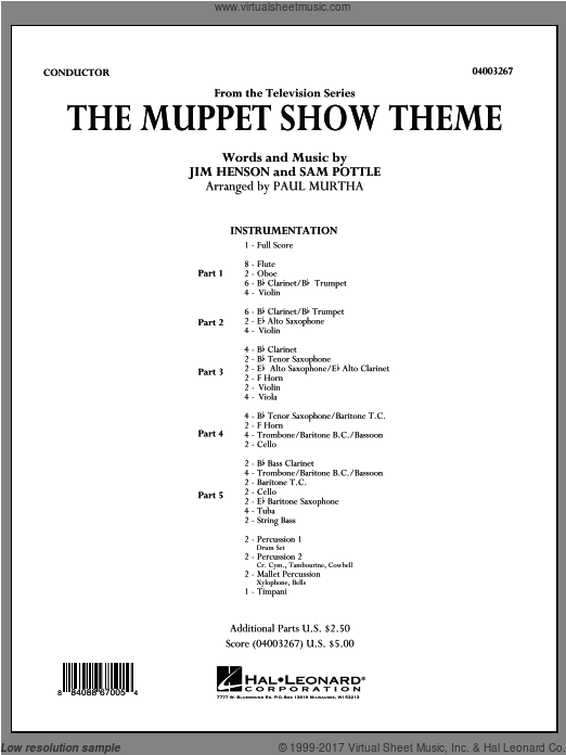 The Muppet Show Theme (COMPLETE) sheet music for concert band by Jim Henson