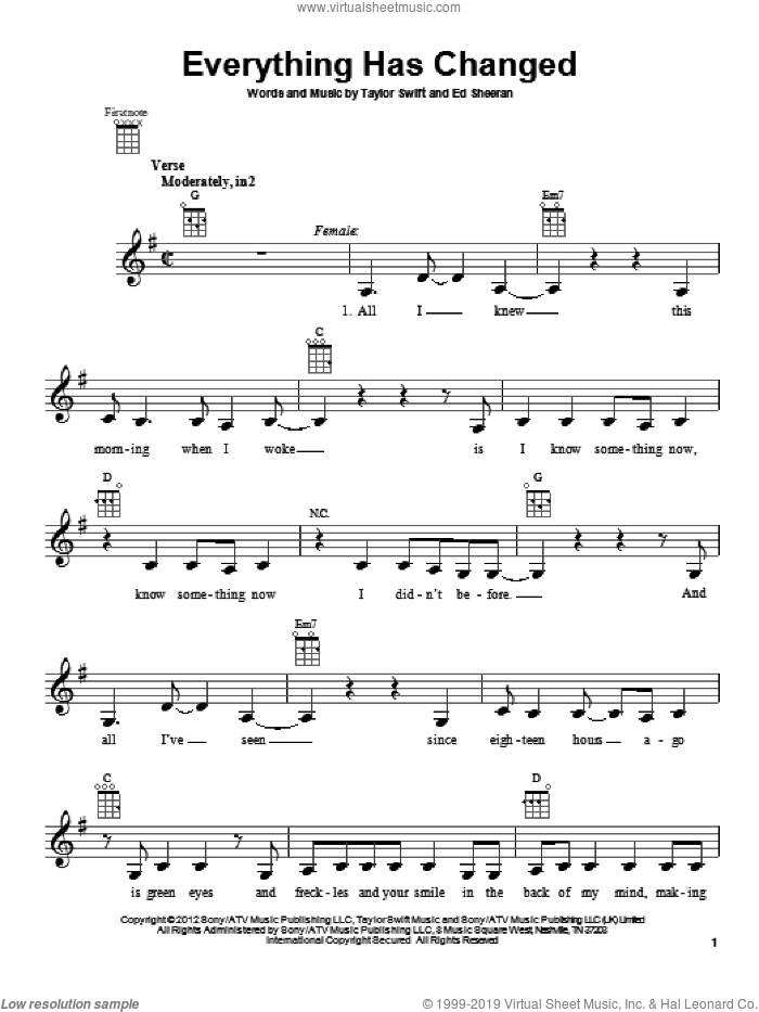 Everything Has Changed sheet music for ukulele by Taylor Swift and Ed Sheeran, intermediate skill level