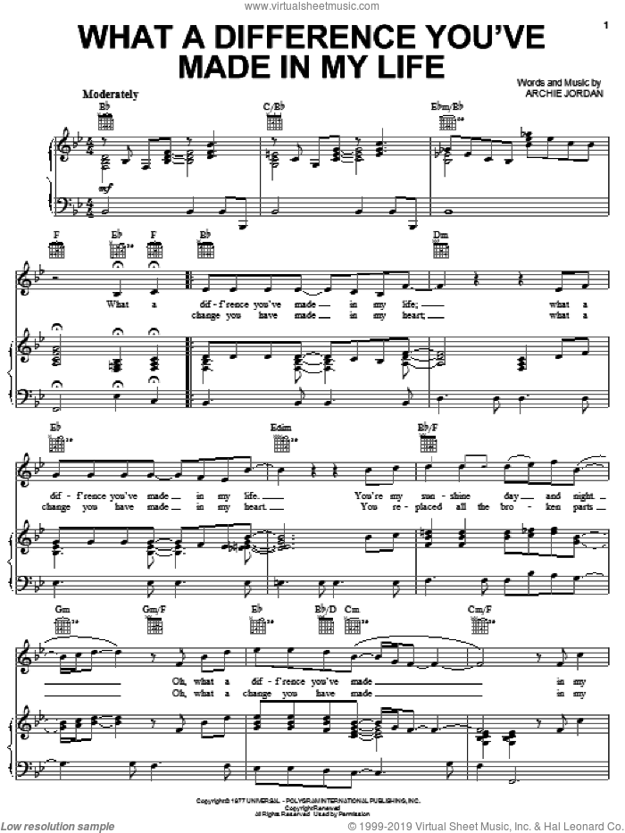 What A Difference You've Made In My Life sheet music for voice, piano or guitar by Archie Jordan and Ronnie Milsap. Score Image Preview.