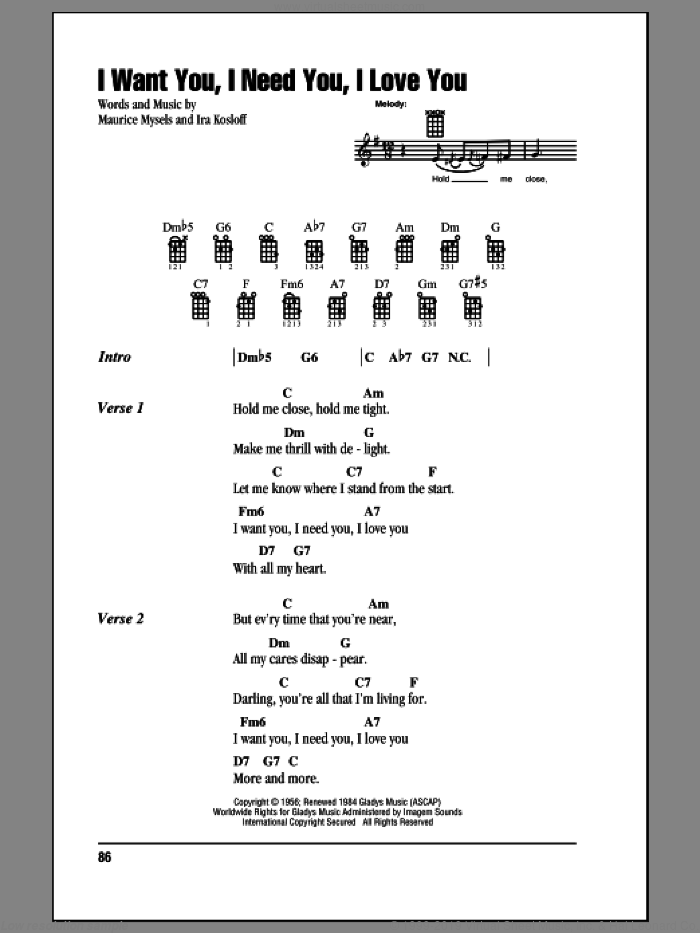 I Want You, I Need You, I Love You sheet music for ukulele (chords) by Elvis Presley, Ira Kosloff and Maurice Mysels, intermediate skill level