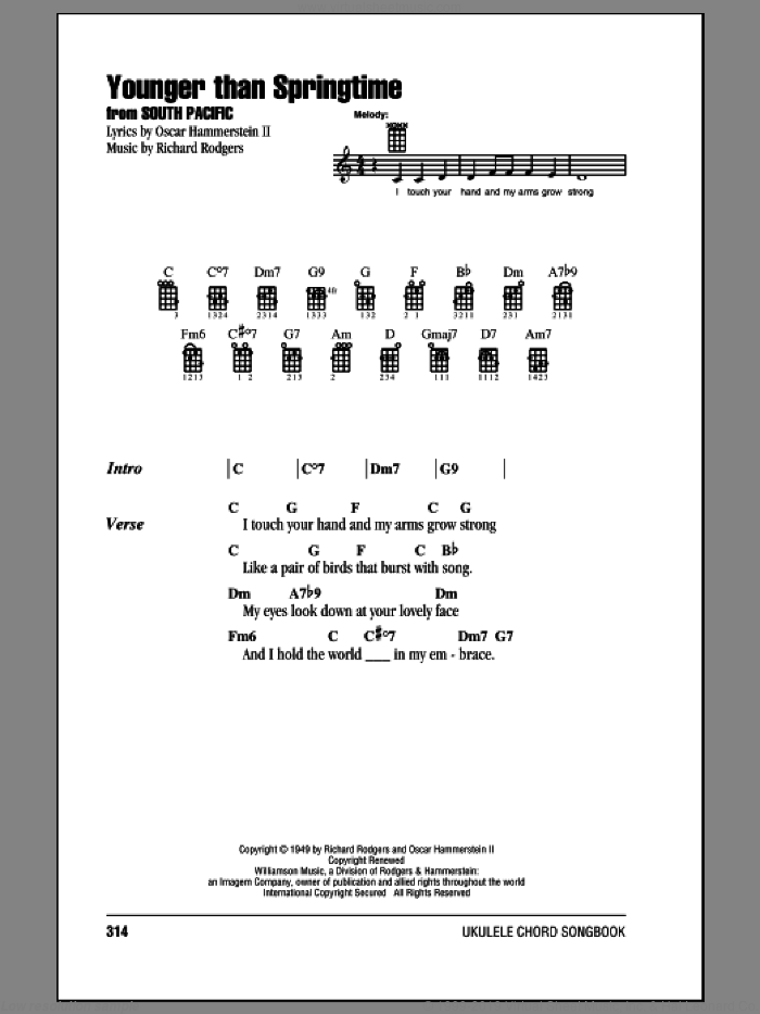 Younger Than Springtime sheet music for ukulele (chords) by Rodgers & Hammerstein, Gordon MacRae, Oscar II Hammerstein, Richard Rodgers and Stan Kenton. Score Image Preview.
