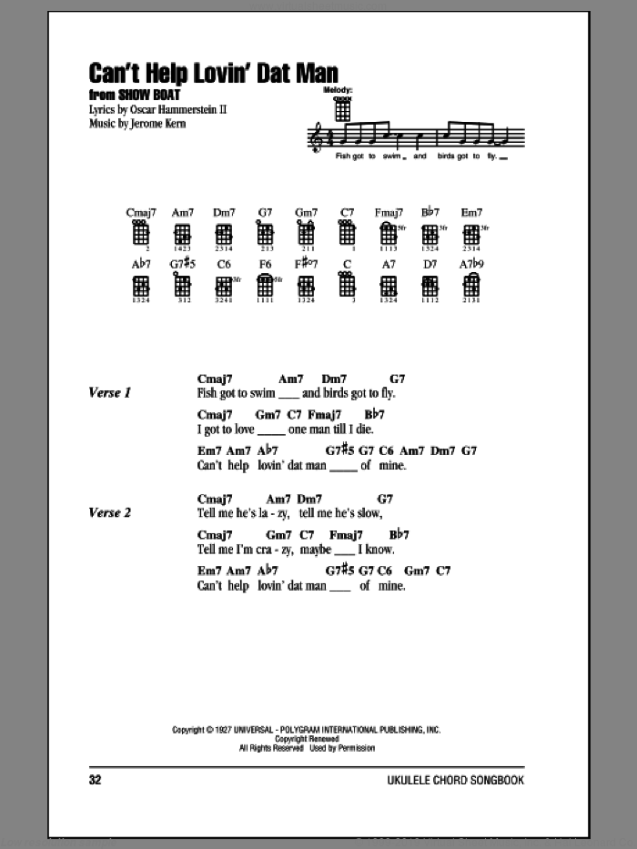 Can't Help Lovin' Dat Man sheet music for ukulele (chords) by Oscar II Hammerstein and Jerome Kern. Score Image Preview.