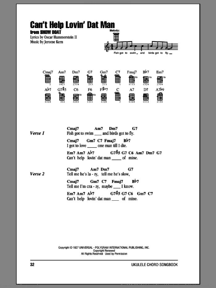 Can't Help Lovin' Dat Man sheet music for ukulele (chords) by Oscar II Hammerstein, Annette Warren, Helen Morgan and Jerome Kern, intermediate skill level