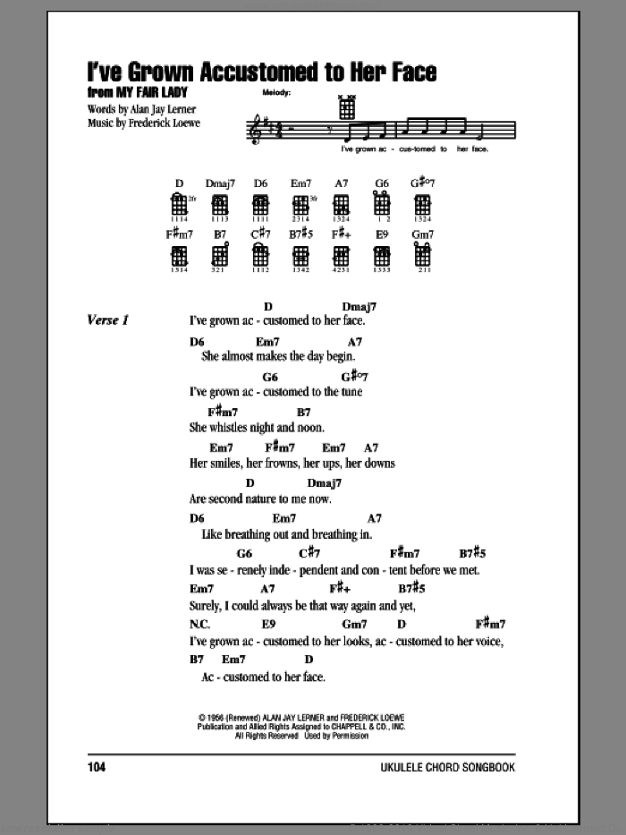 I've Grown Accustomed To Her Face sheet music for ukulele (chords) by Alan Jay Lerner and Frederick Loewe, intermediate. Score Image Preview.