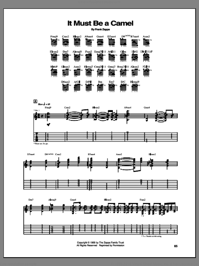 It Must Be A Camel sheet music for guitar (tablature) by Frank Zappa, intermediate guitar (tablature). Score Image Preview.