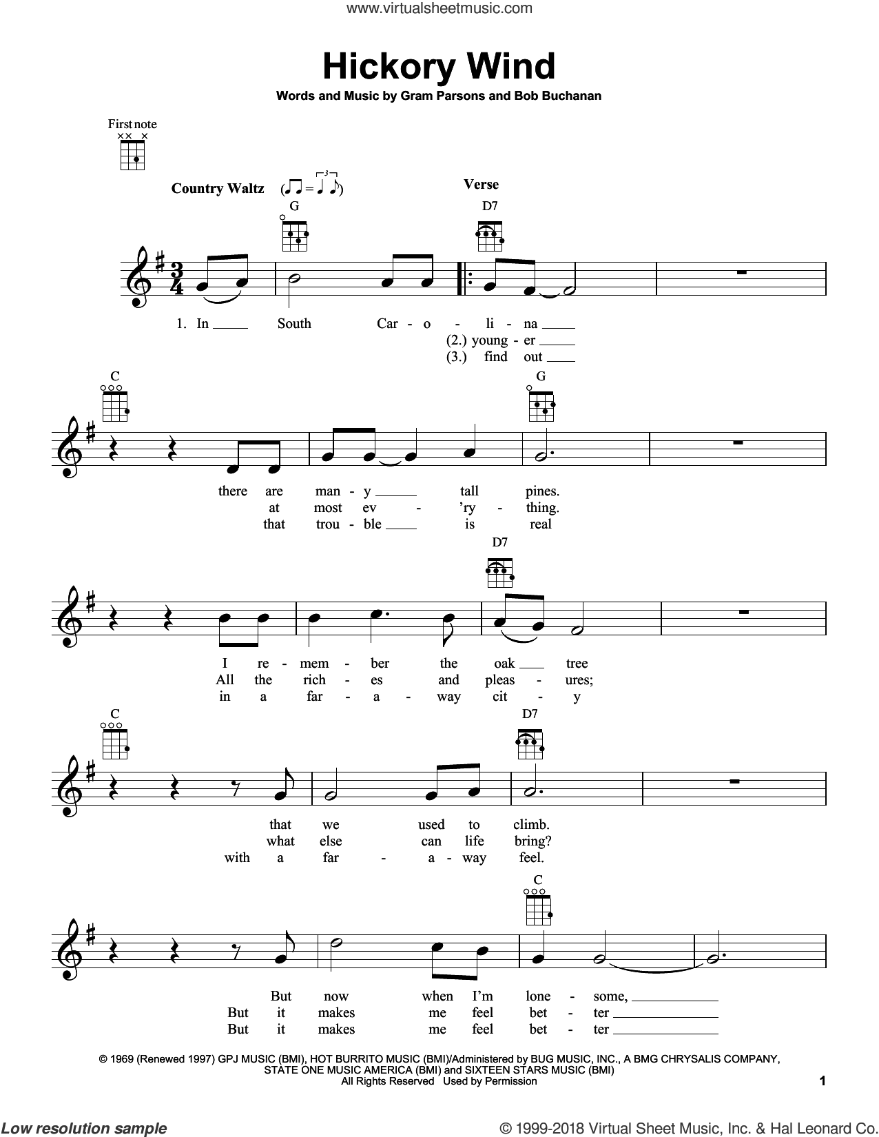 Hickory Wind sheet music for ukulele by Gram Parsons and Bob Buchanan, intermediate skill level