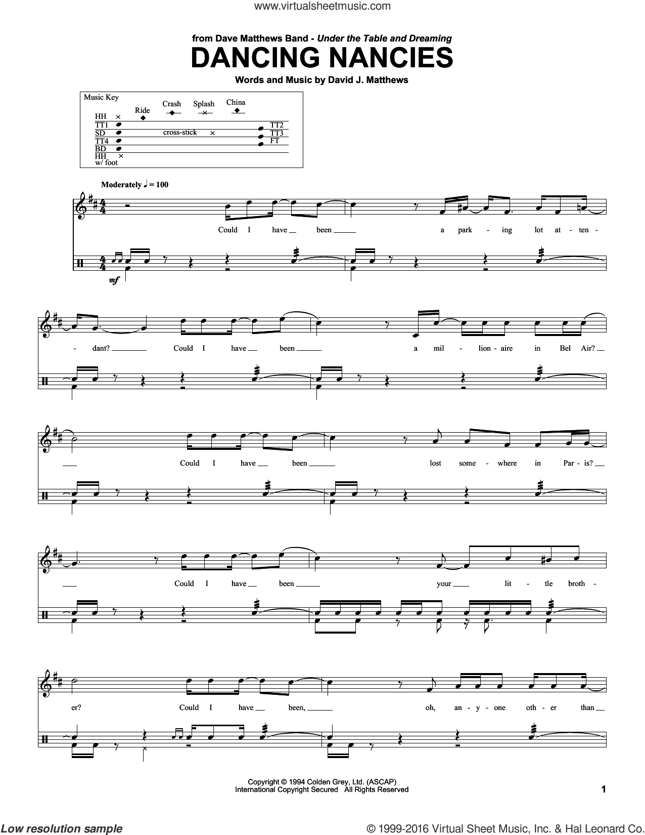 Dancing Nancies sheet music for drums by Dave Matthews Band, intermediate. Score Image Preview.