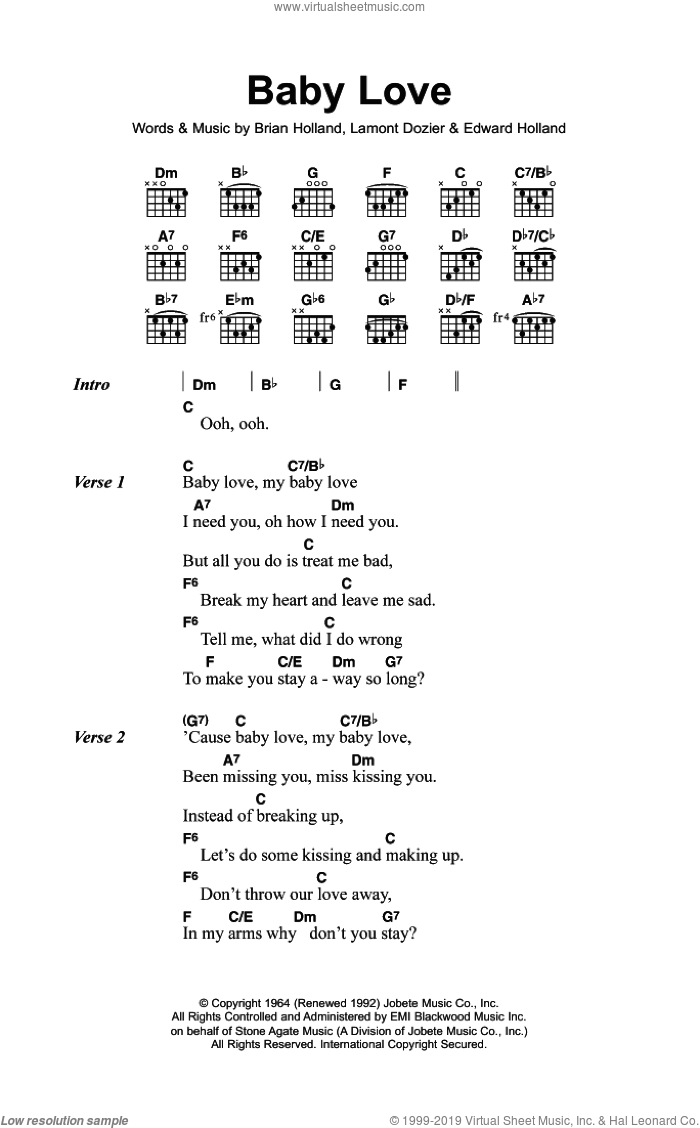 Guitar Chords Of Tadhana Images - guitar chord chart with finger ...