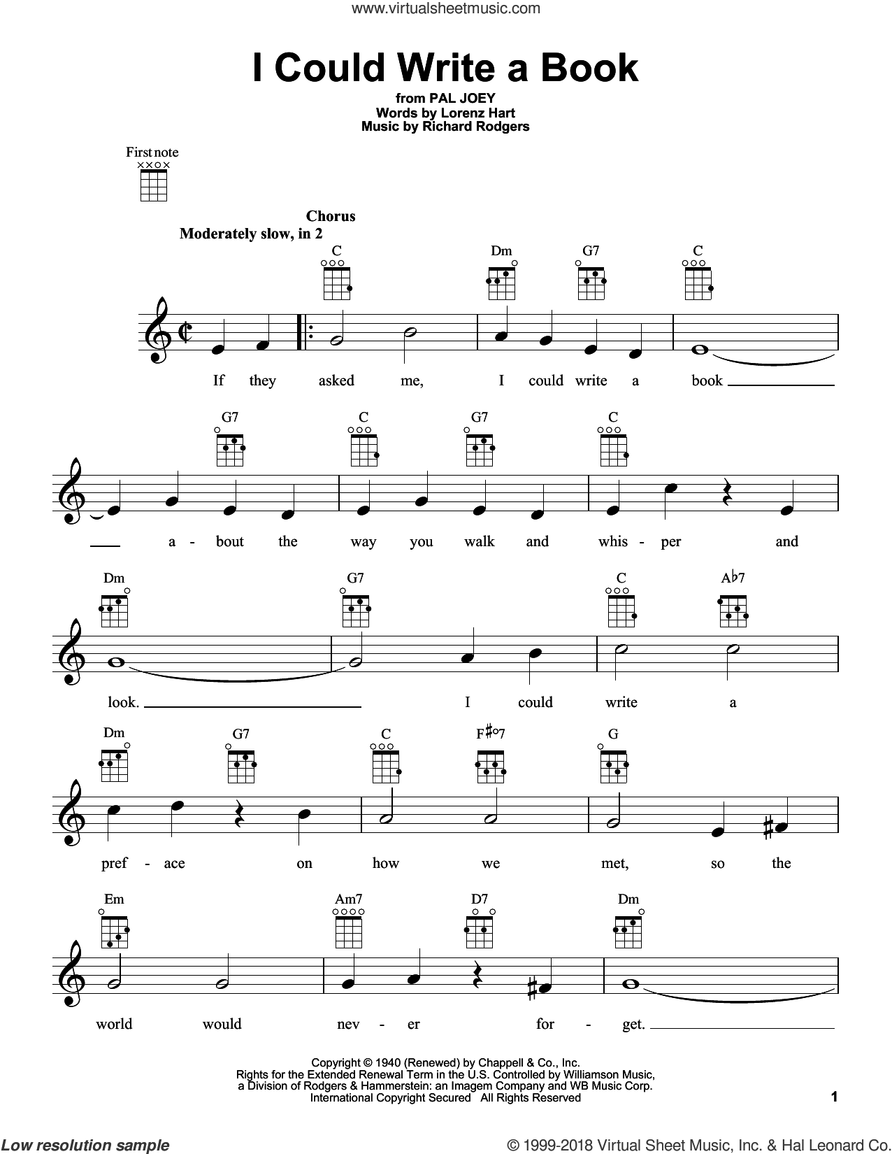 I Could Write A Book sheet music for ukulele by Rodgers & Hart, Jerry Butler, Lorenz Hart and Richard Rodgers, intermediate skill level