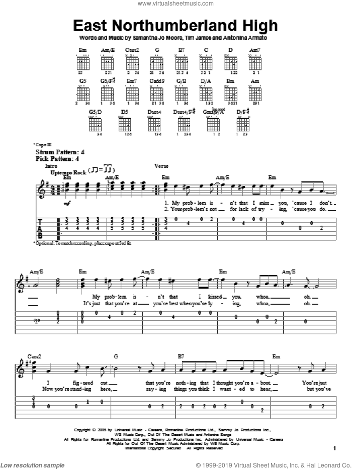 East Northumberland High sheet music for guitar solo (easy tablature) by Tim James